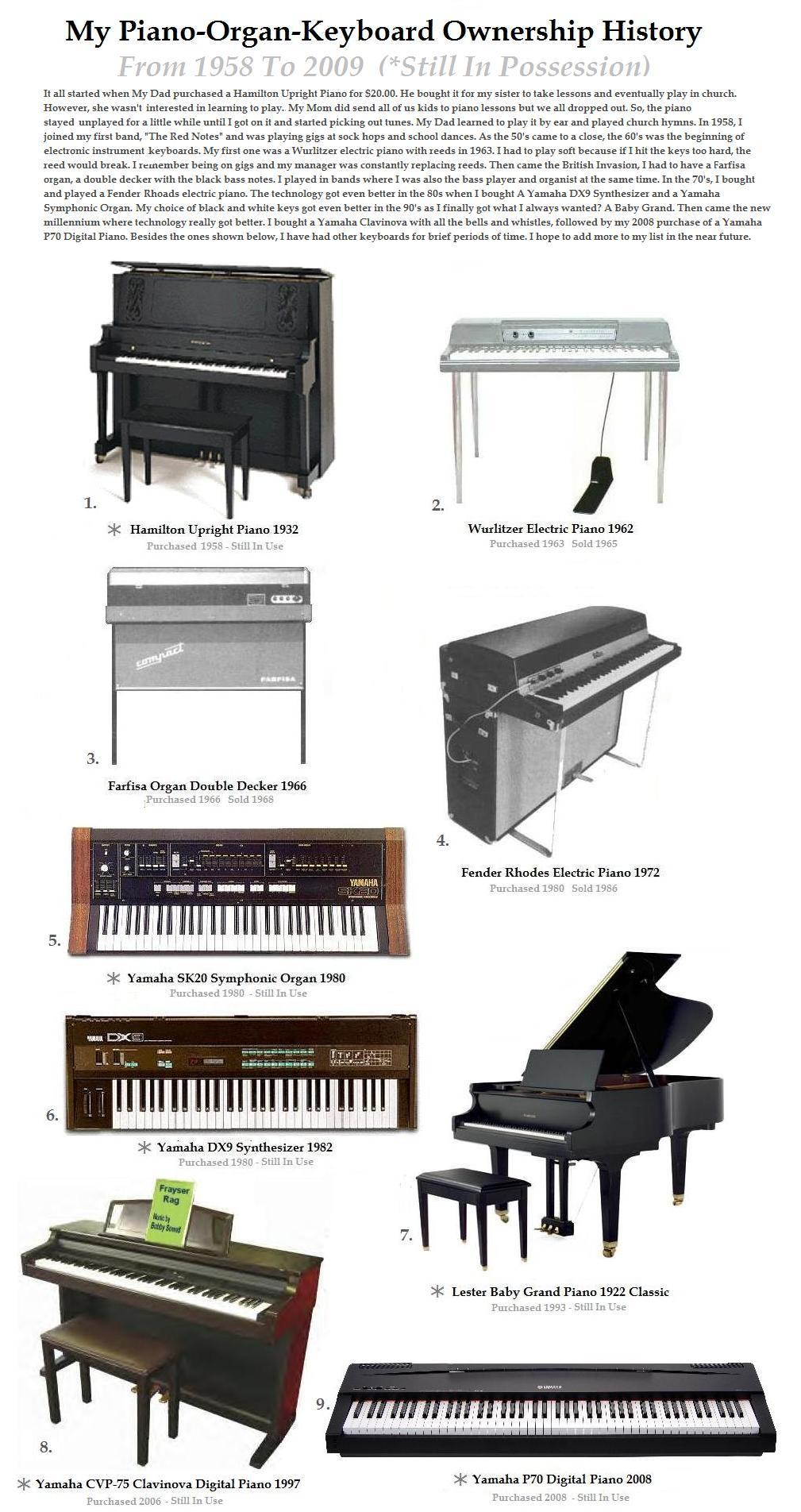 My Piano/Keyboad History